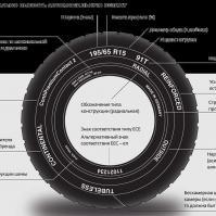 Как правильно выбрать автомобильную резину